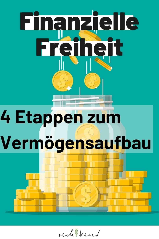 Pin zum Thema finanzielle Freiheit